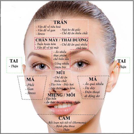 dieu-tri-mun, điều trị mụn, phuong-phap-dieu-tri-mun, phương pháp điều trị mụn